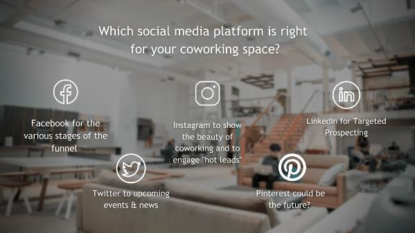 Coworking Social Media